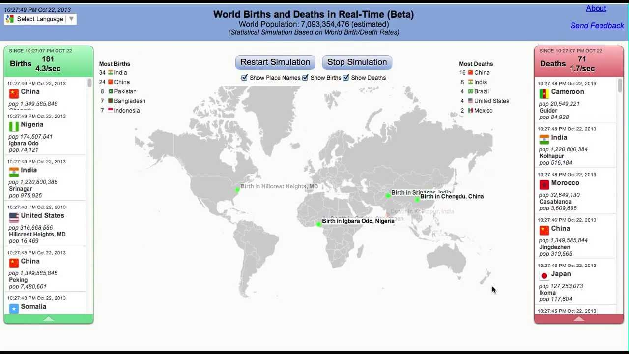 世界の出生・死亡数のリアルタイムシュミレーション